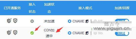 上海云盾(YUNDUN)云加速CNAME接入设置教程 建站经验 第9张
